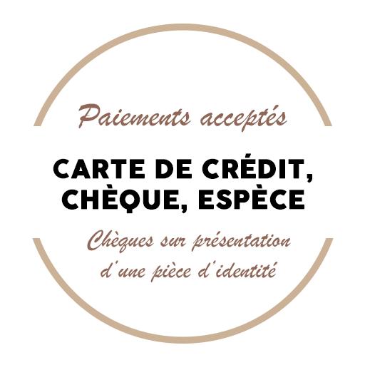 Credit Card 2019